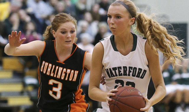 Expectations sky high for Waterford girls basketball