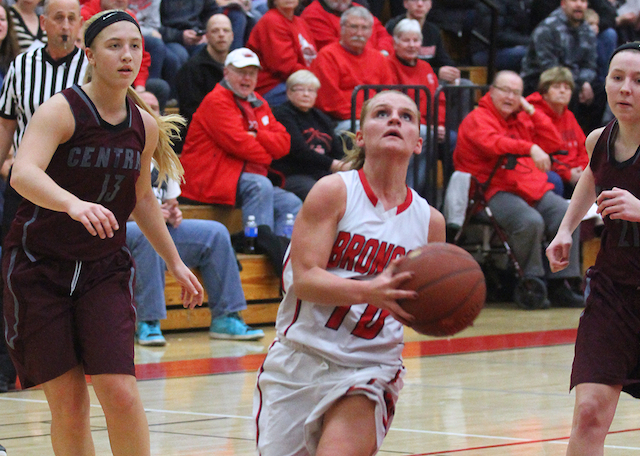 Union Grove girls hoops lapping the competition